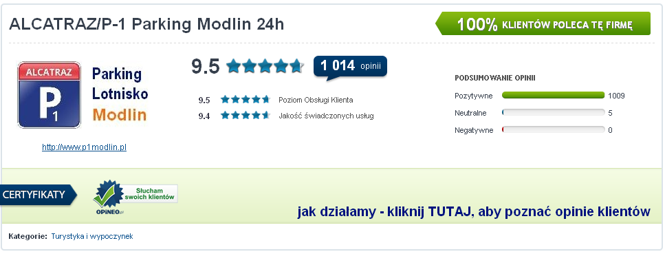 Parking modlin opinie